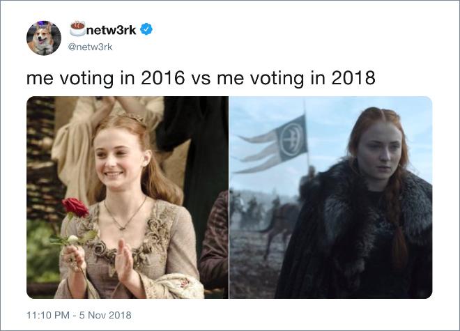 Voting: 2016 vs. 2018.