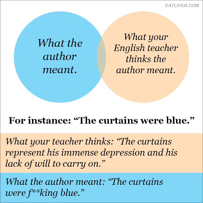 Author vs. teacher.
