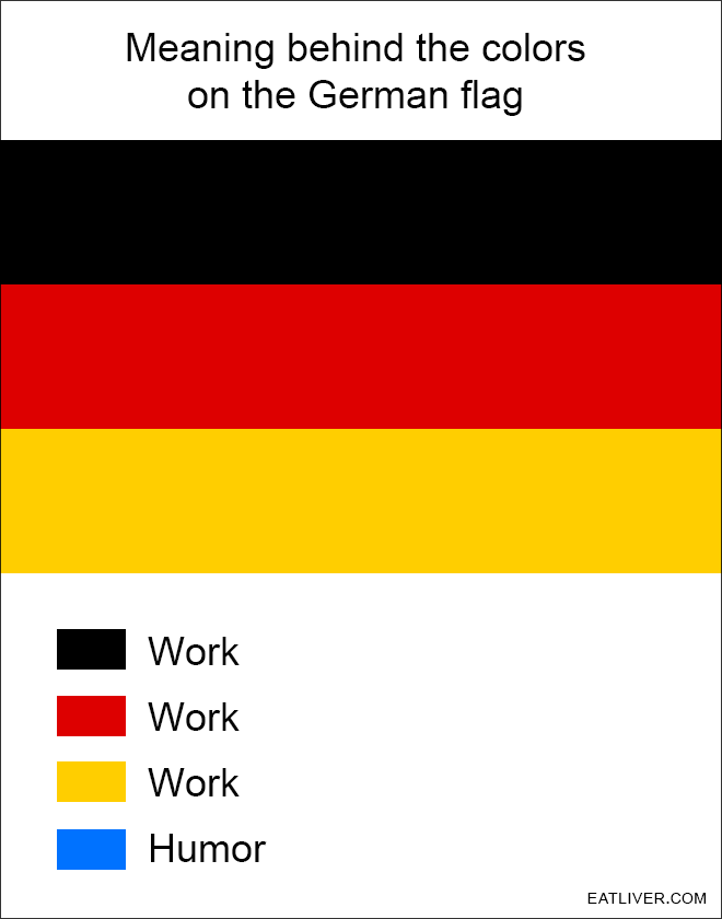 Meaning behind the colors on the German flag finally explained.